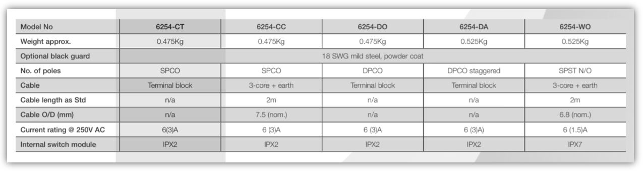 caractéristiques pédale 6254