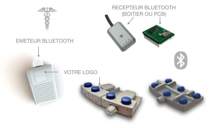 pédales médicales bluetooth